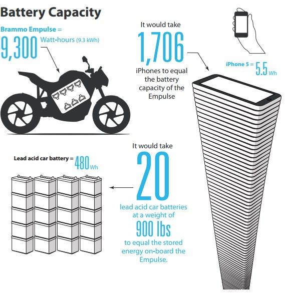 capacidad de bateria